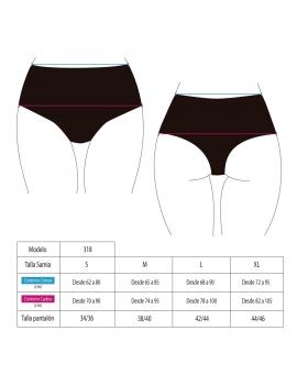 Dibujo gráfico sobre medidas en las tallas de calzon marca samia